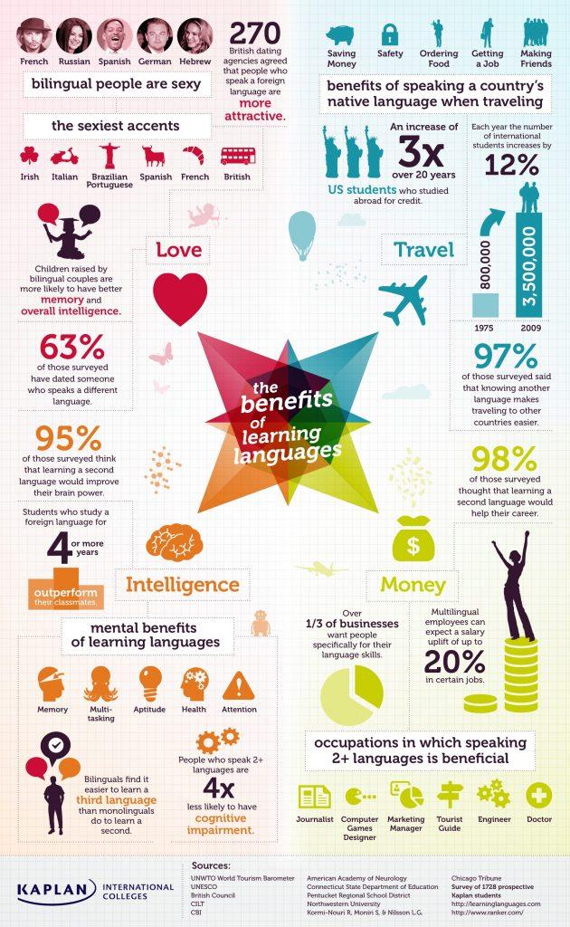 3月11日「infographic」